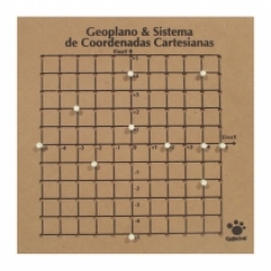 Geoplano Coordenadas Cartesianas
