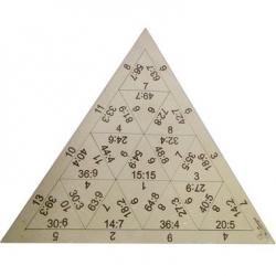 Quebra-Cabeças Triangular - Divisão