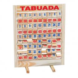 Tabuada Giratória